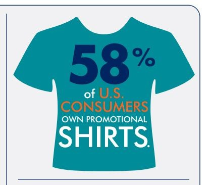 Most Popular Promotional Items